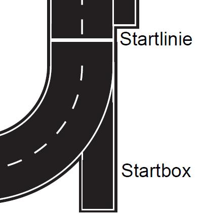 WS16-01) Autonomes Modellfahrzeug/KI – Verteilte Systeme - Wiki