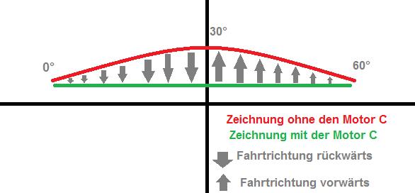 EM2014SSP06 – Verteilte Systeme - Wiki
