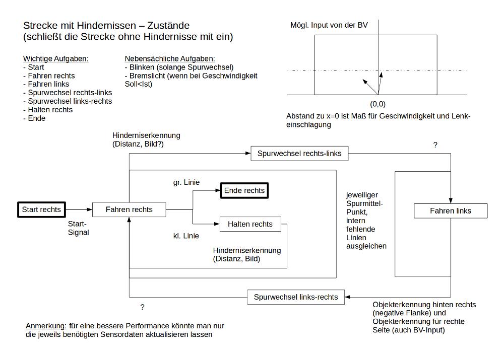 Charmant Flussdiagramm Wiki Fotos - Elektrische Schaltplan-Ideen ...